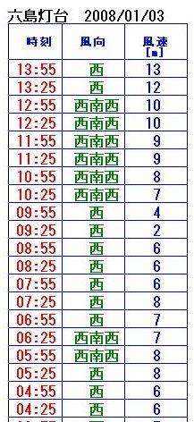 20080103_husoku
