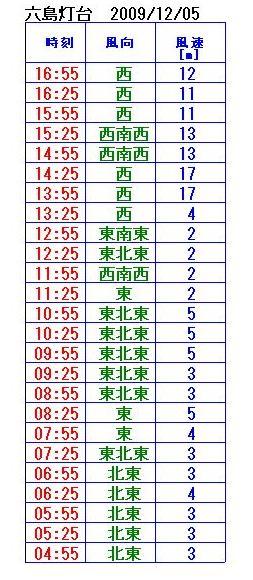 Mushima091205