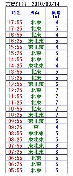 Mushima100314