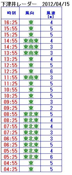 Shimotui_20120415